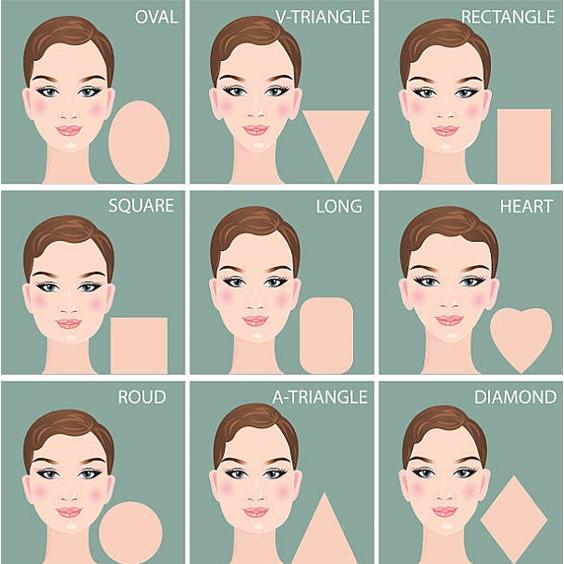 xác định hình dạng khuôn mặt