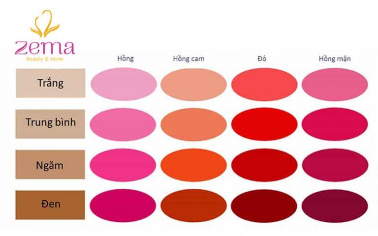 Chọn màu phun môi nào đẹp nhất