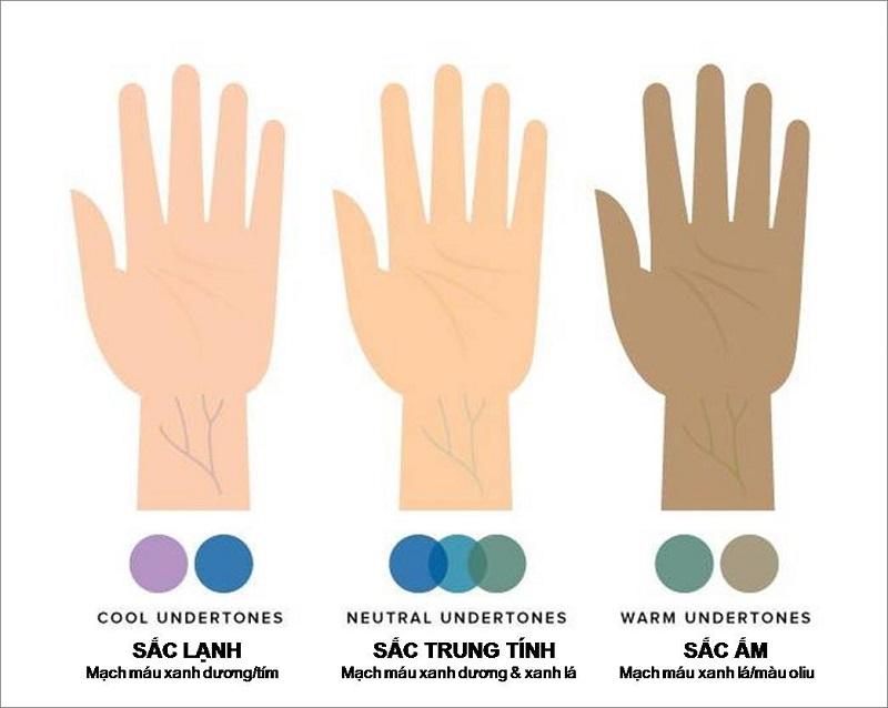 Tìm mẫu nail đẹp đơn giản phải dựa trên tiêu chí phù hợp về màu da